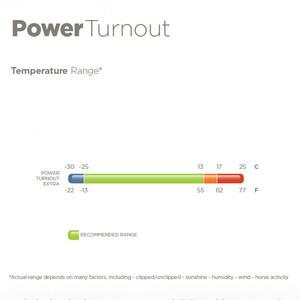 BUCAS Bucas Power Turnout Extra Heavy 300g in Silver