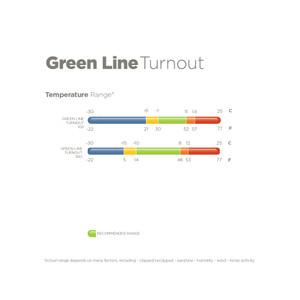 BUCAS Bucas Green Line Medium 100g in Green